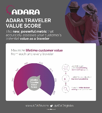 Adara Travel Value Score
