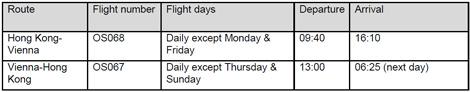 Austrian Vienna-Hong Kong schedules