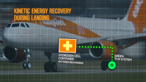 Easyjet hybrid plane