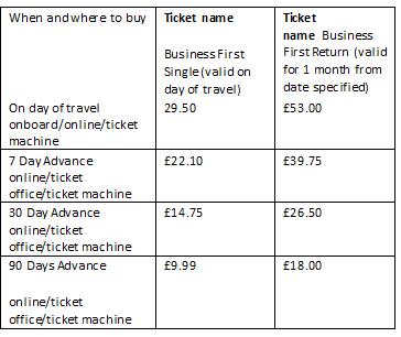 Heathrow Express new Business First fares