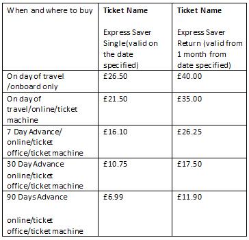 Heathrow Express advance Express fares