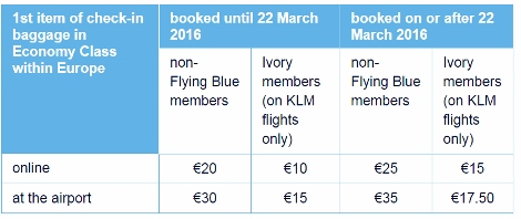 KLM baggage fee