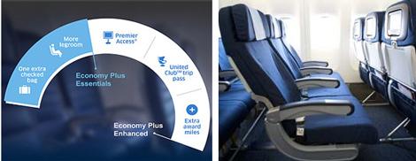 United Economy Plus