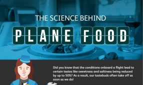 The science behind inflight food