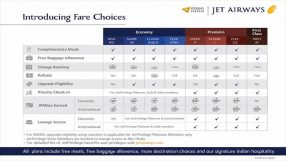 Jet Airways Flexi Fares