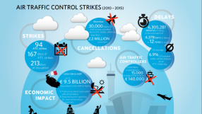 Airlines For Europe strike infographic