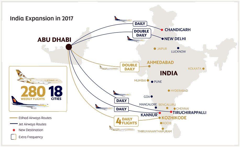 Etihad and Jet Airways announce UAE-India expansion