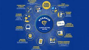 Ryanair Always Getting Better Year 4